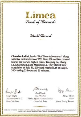 Limca Records certificate